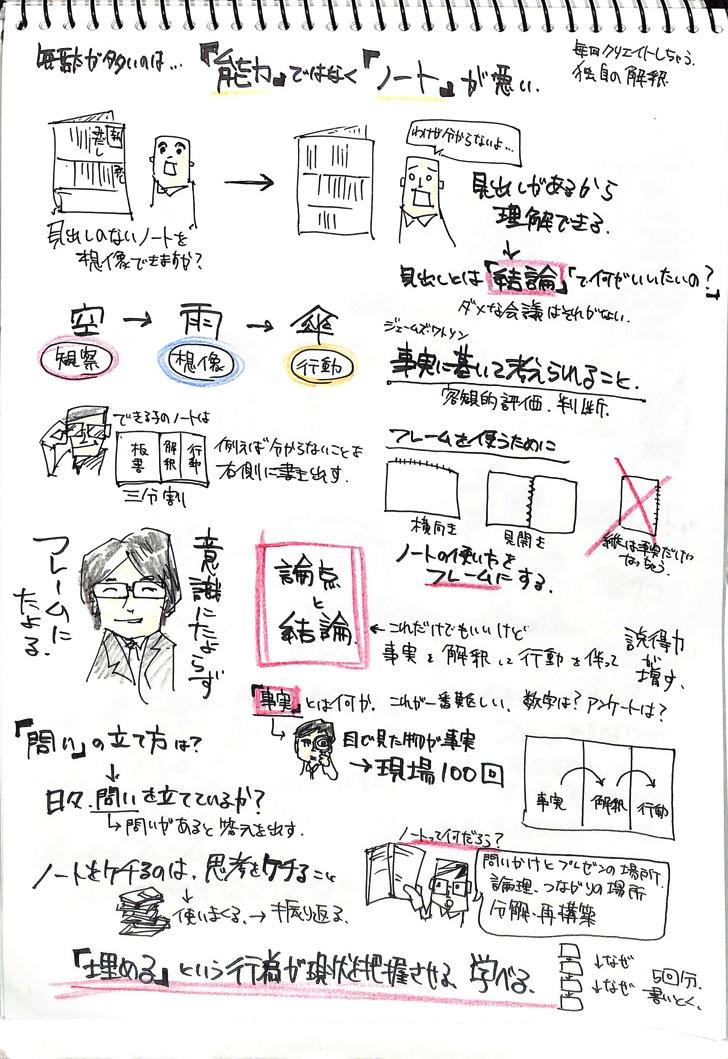 方眼ノート002