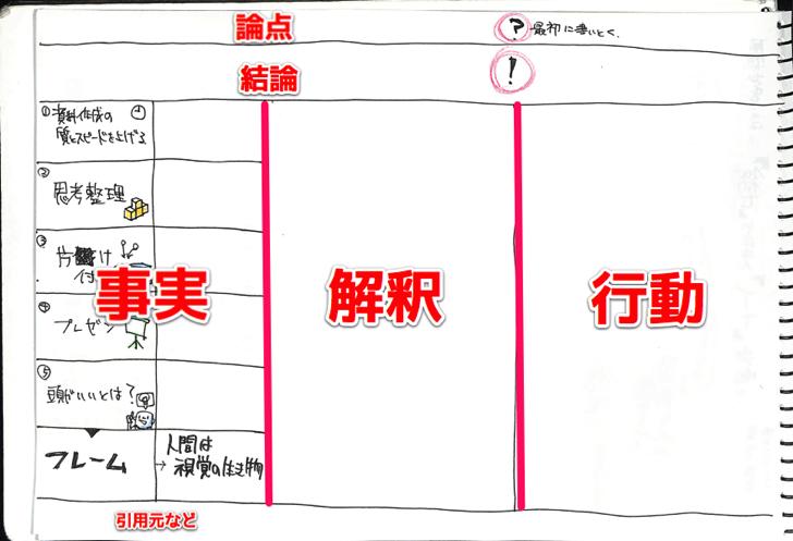 方眼ノート004