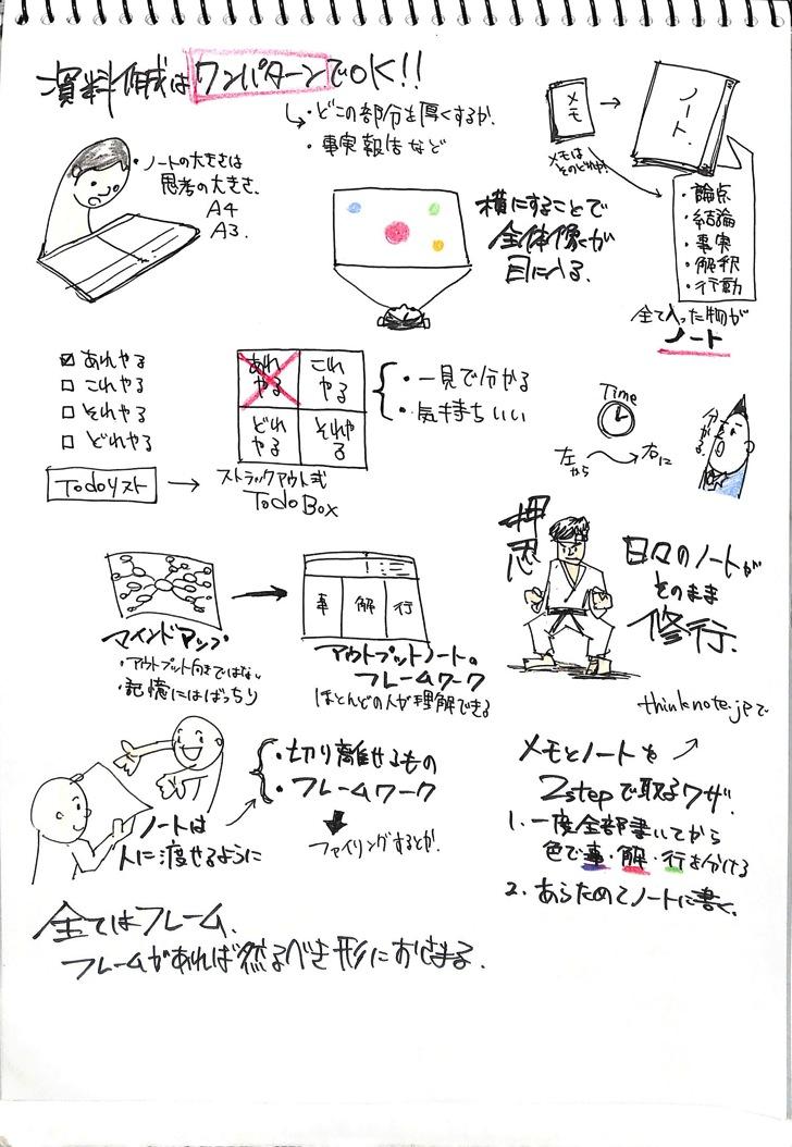 方眼ノート003