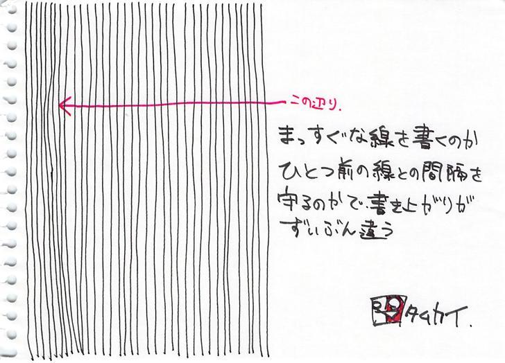 reset-lines