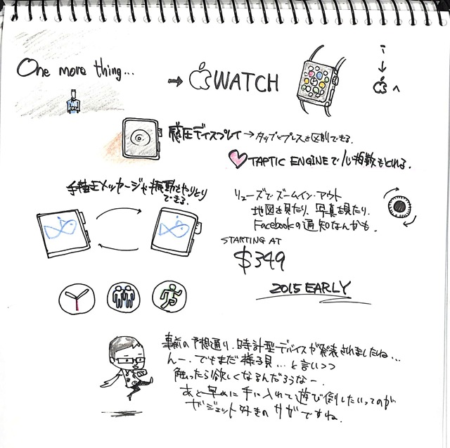 applewatch_note
