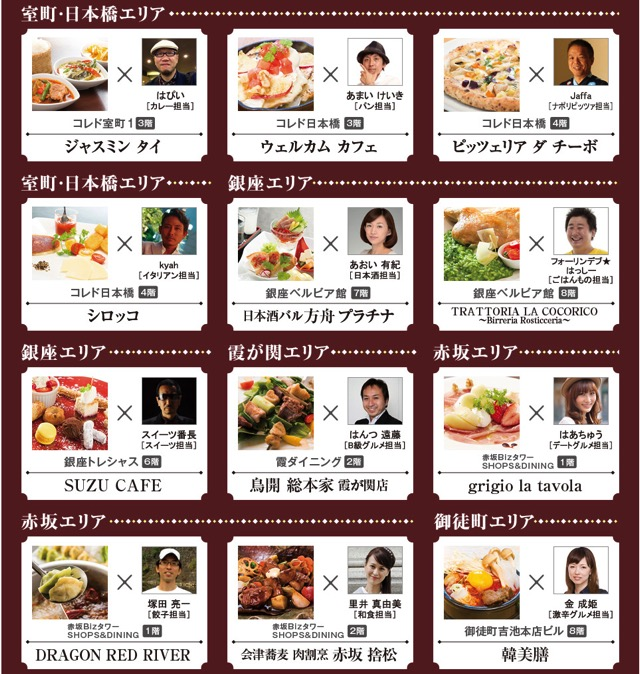 三井ショッピングパークアーバン×たべあるキング 2014 2015 忘 新年会│三井ショッピングパークアーバン