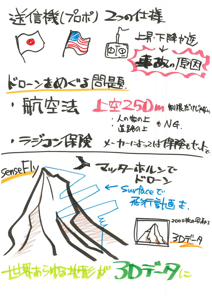 150706Windows女子部_04