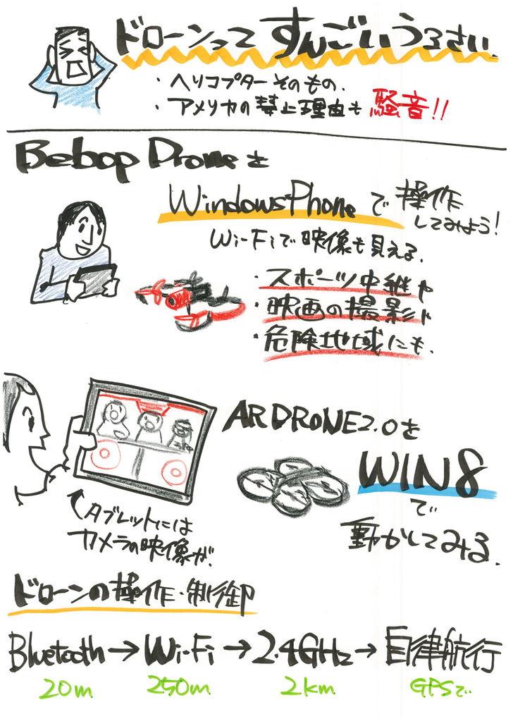 150706Windows女子部_03