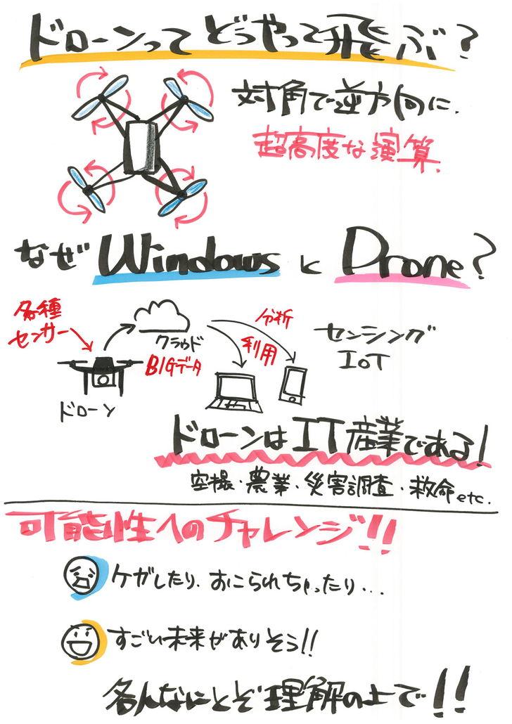 150706Windows女子部_05