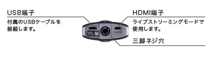 製品紹介   RICOH THETA